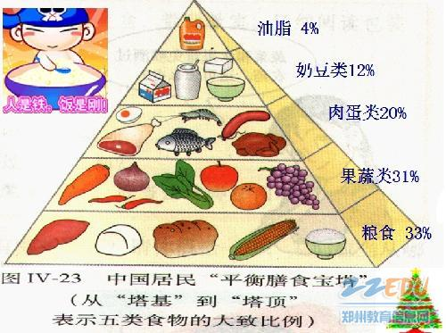 拒食 三无 小食品,养成健康饮食习惯