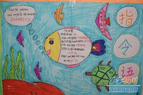 郑州19中学生英语手抄报展示