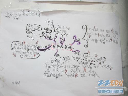""",郑州47中七年级14班开展了""""绘制思维导图""""评选活动.   本次活动"""