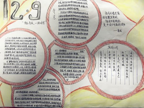 郑州19中优秀手抄报展示