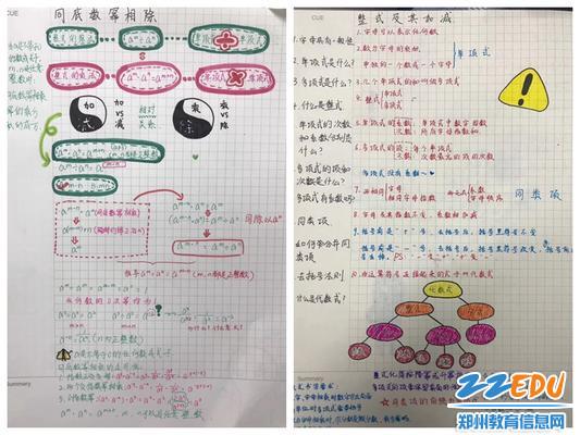 郑州八中学生康奈尔笔记3