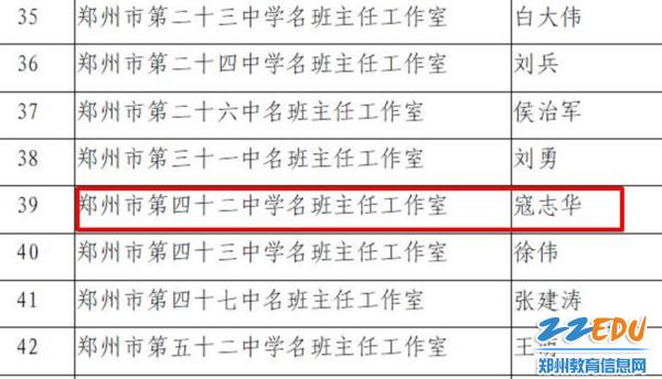 郑州42中通过名班主任工作室立项建设