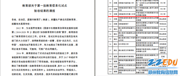 1.被教育部确定为第一批教育信息化试点优秀单位_副本