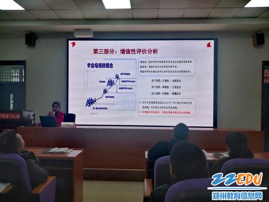 教务主任司彩贞做增值性评价报告1