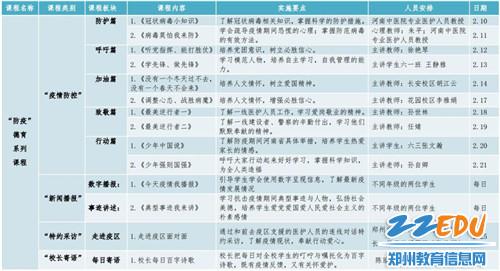 11.金水区文化路第三小学德育系列课程安排表