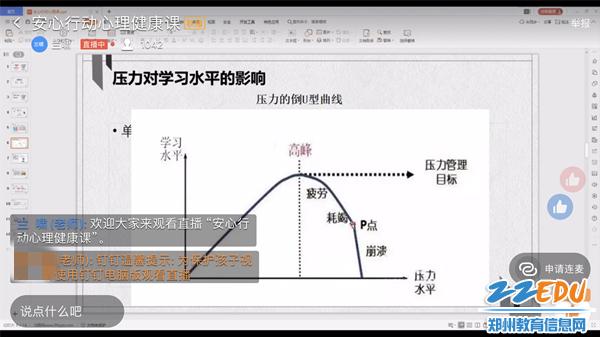 2分析压力对学习水平的影响_副本