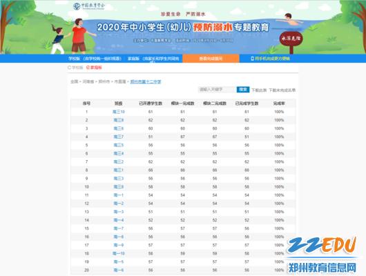 2020年5月28日郑州市第十二中学完成安全教育平台防溺亡专题学习