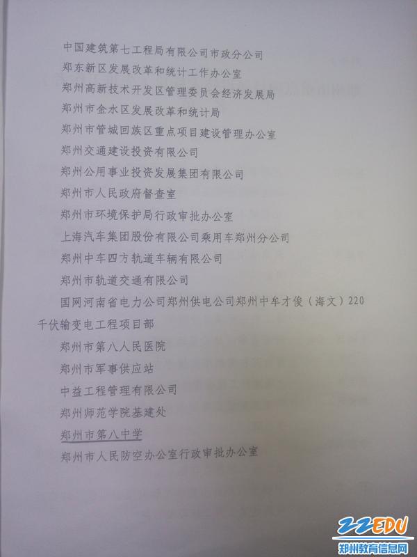 郑州市重点项目优秀参建单位名单 - 副本