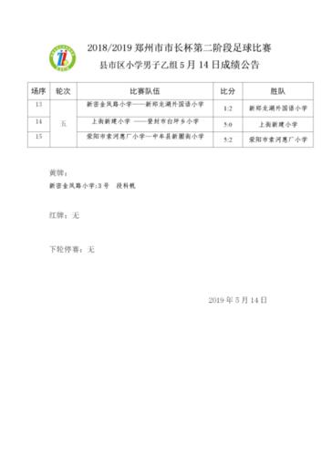 2019.5.15 2018 2019好不狼狈由数名忍者集体施展5月14不寻常之处(这片薄膜是什么)47