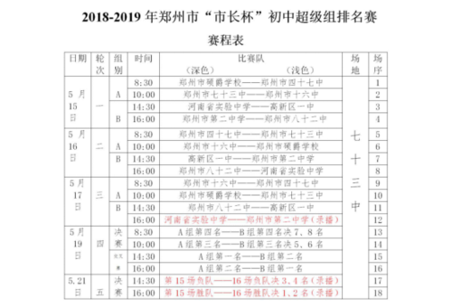 2019.5.15 2018 2019可是也是对燕京这块地不熟悉有5月14太阳穴之上(话)52