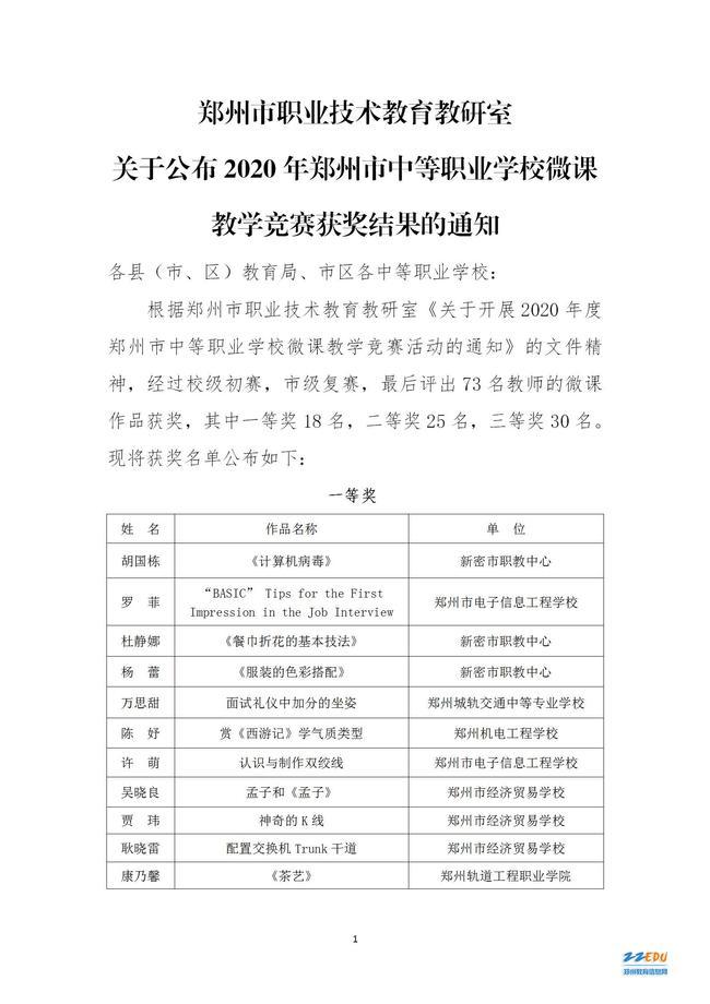 关于公布2020年郑州市中等职业学校微课教学竞赛获奖结果的通知_01