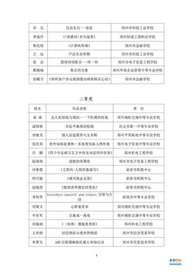 关于公布2020年郑州市中等职业学校微课教学竞赛获奖结果的通知_02