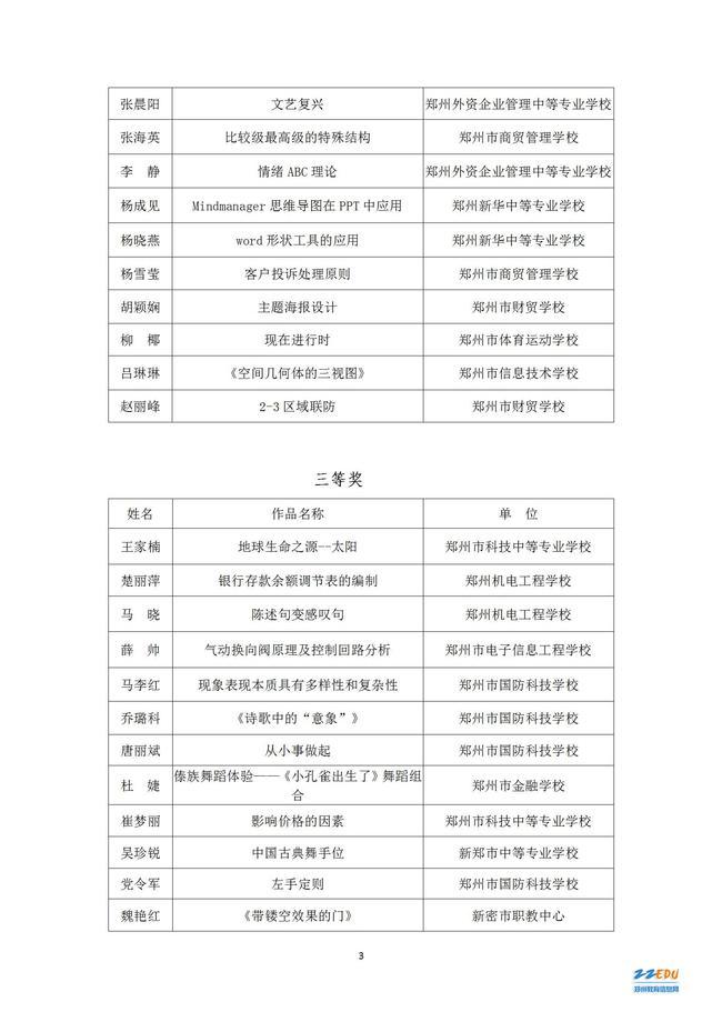 关于公布2020年郑州市中等职业学校微课教学竞赛获奖结果的通知_03