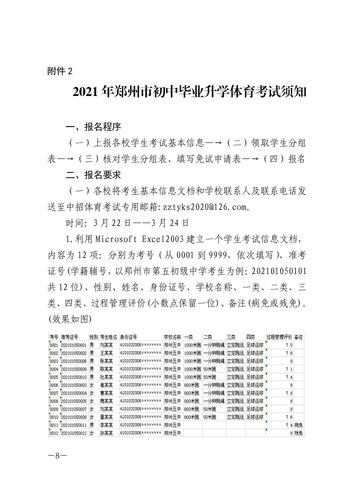 郑州市教育局关于做好2021年郑州市初中毕业升学体育考试工作的通知_07