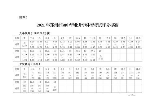 郑州市教育局关于做好2021年郑州市初中毕业升学体育考试工作的通知_14