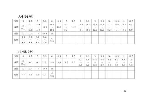 郑州市教育局关于做好2021年郑州市初中毕业升学体育考试工作的通知_16