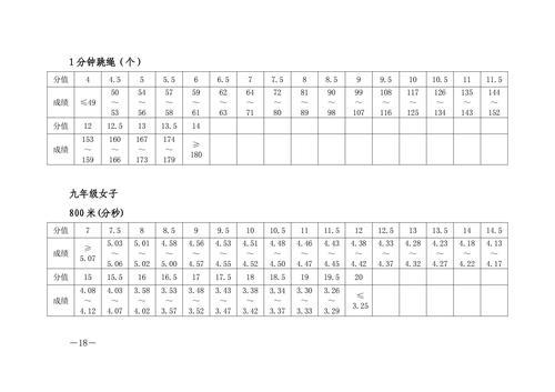 郑州市教育局关于做好2021年郑州市初中毕业升学体育考试工作的通知_17