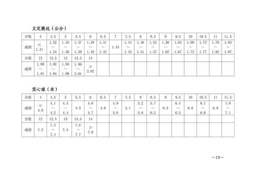郑州市教育局关于做好2021年郑州市初中毕业升学体育考试工作的通知_18