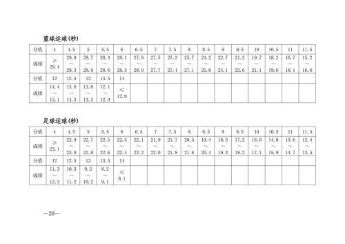 郑州市教育局关于做好2021年郑州市初中毕业升学体育考试工作的通知_19