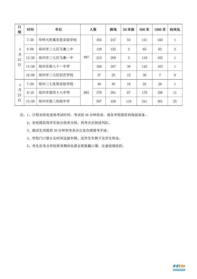 2021年郑州市初中毕业升学体育考试日程表_02