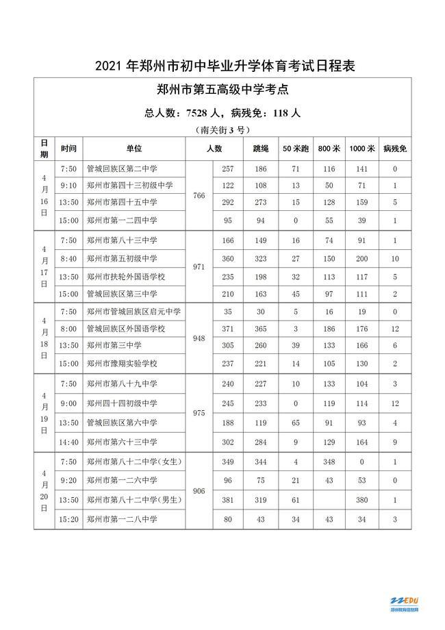 2021年郑州市初中毕业升学体育考试日程表_03