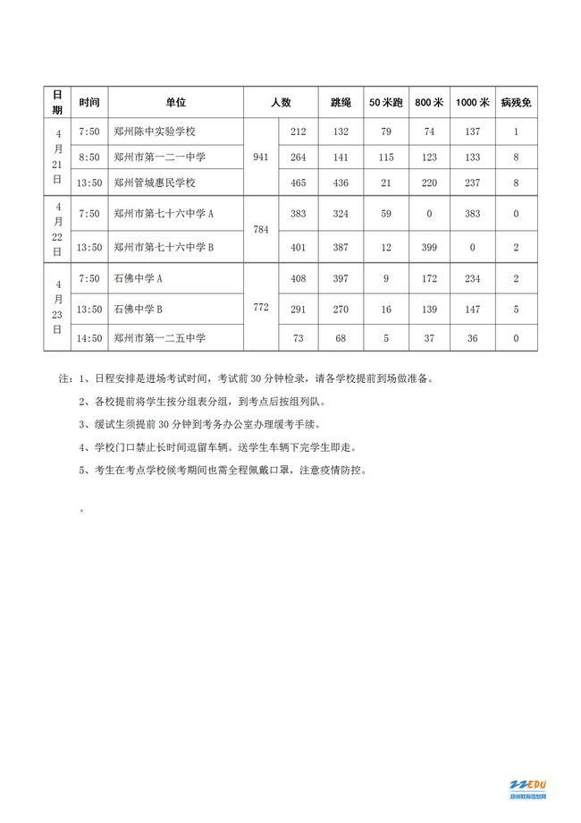 2021年郑州市初中毕业升学体育考试日程表_06