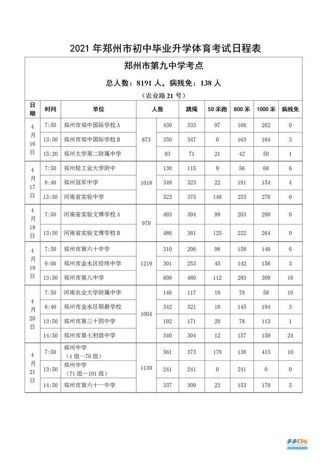 2021年郑州市初中毕业升学体育考试日程表_07