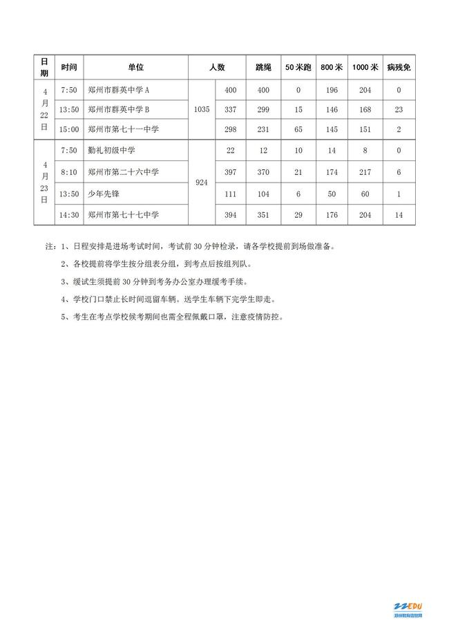 2021年郑州市初中毕业升学体育考试日程表_08