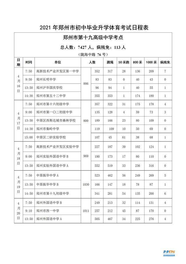 2021年郑州市初中毕业升学体育考试日程表_11
