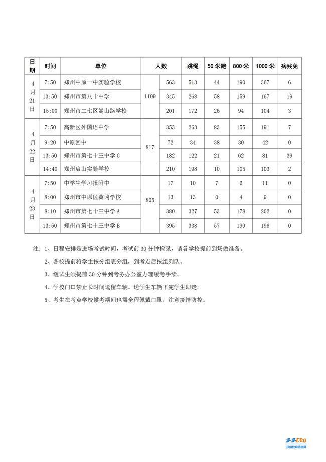 2021年郑州市初中毕业升学体育考试日程表_12