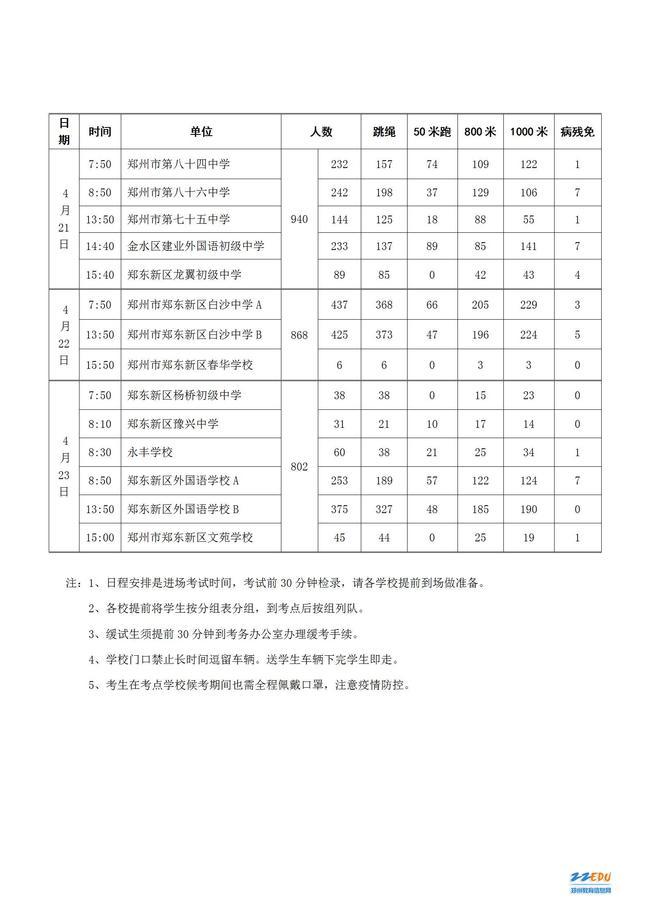 2021年郑州市初中毕业升学体育考试日程表_14