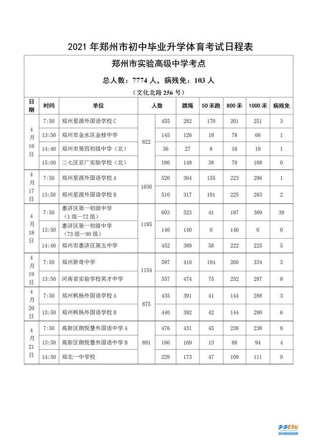 2021年郑州市初中毕业升学体育考试日程表_15